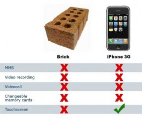 apple-iphone-3g-vs-cihla-brick.jpg
