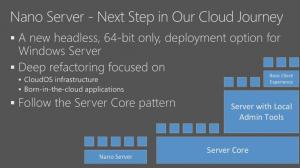 Srovnání Nano Serveru s existujícími verzemi Windows Server